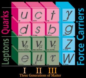 atom-smasher-fnal-chart