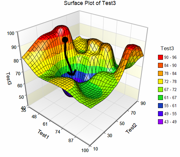 3d-surface-plot